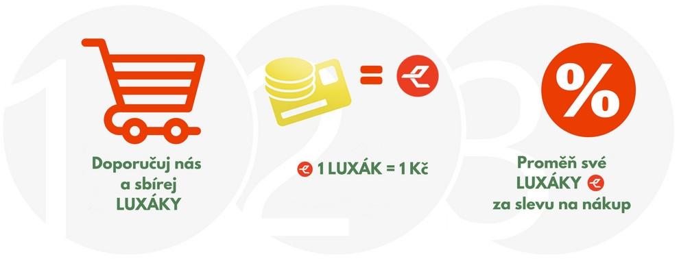 Luxaci